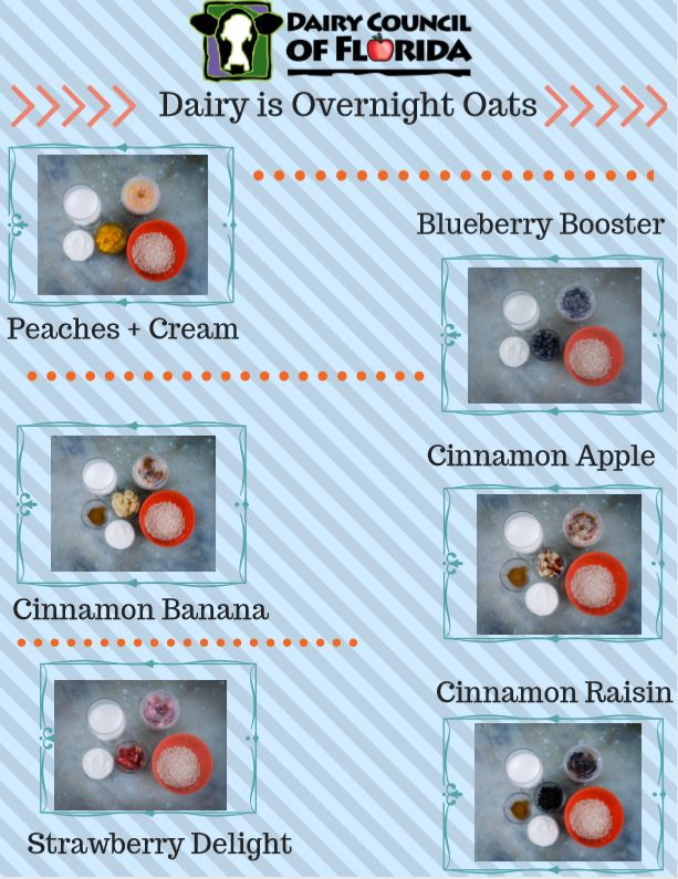 Dairy is Overnight Oats Main Image