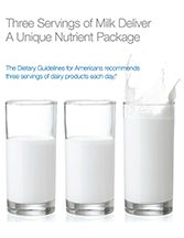 Milk Delivers Unique Nutrient Package