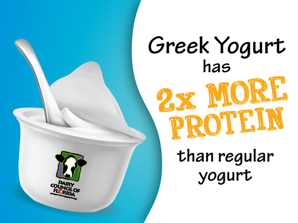Greek yogurt facts image