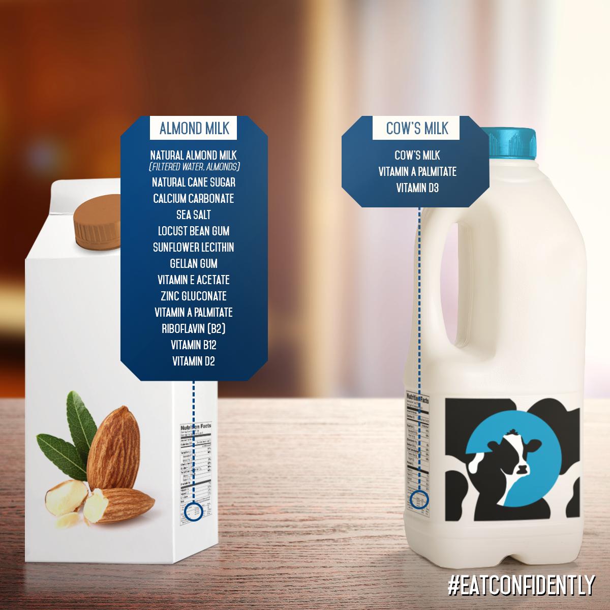 milk imitators